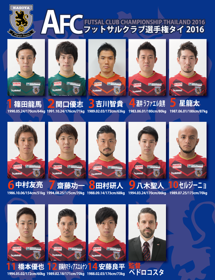 AFCフットサルクラブ選手権タイ2...