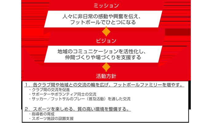 2019_0512_aifa_2-1
