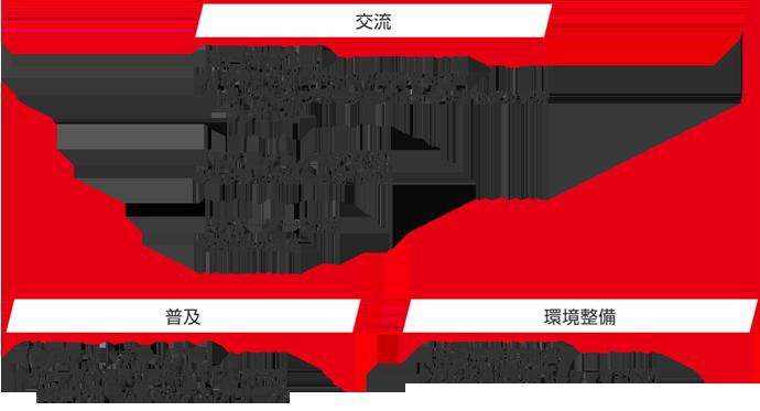 2019_0512_aifa_3