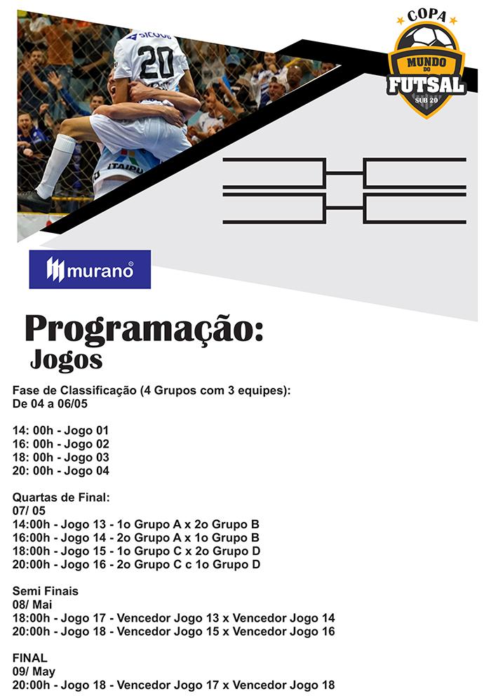 projeto-COPA-MUNDO-DO-FUTSAL-SUB-20---12-CLUBES-atualizado-2020-9