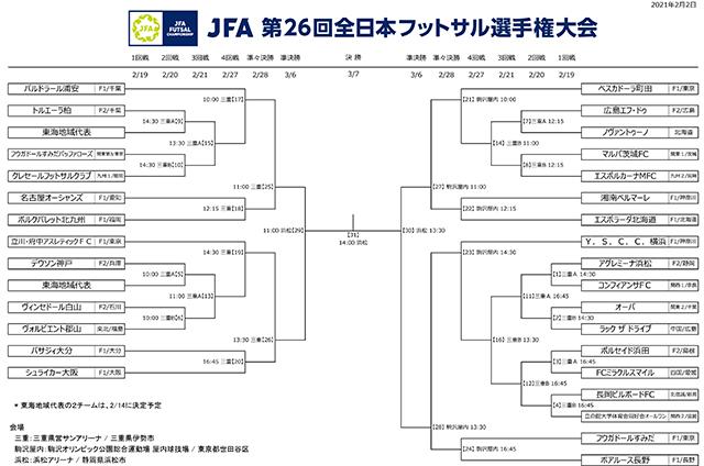 jfa_s